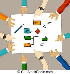concept, groupe, pointage, business, processus, décision, écoulement travail, diagramme, regarder, planification, papier, mains, confection, équipe, collaboration, bureau