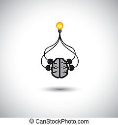 concept, idée, personne, cerveau, cerveau, résoudre, usage, &, efficace, génie, -, aussi, esprit, intelligent, intelligent, illustration, connecté, ampoule, icône, représente, graphique, ceci, creation., etc, solutions, vecteur, problème