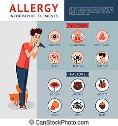 concept, infographic, allergie