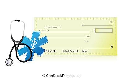 concept médical, dépenses