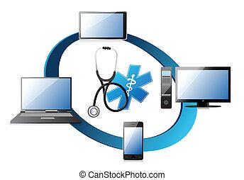 concept médical, réseau