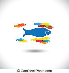 concept, &, mener, fish, -, autorité, direction, grand, petit, fishe