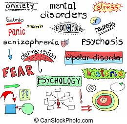 concept, mental, désordres