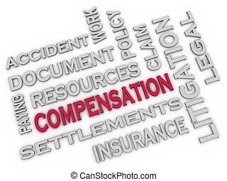 concept, mot, image, compensation, questions, fond, nuage, 3d