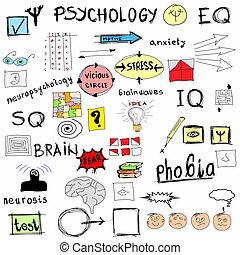 concept, psychologie