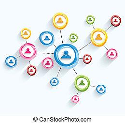 concept, réseau