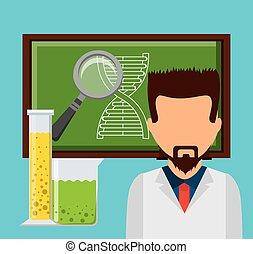 concept, science