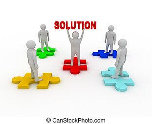 concept, solution