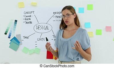 concepteur, elle, idées, présentation