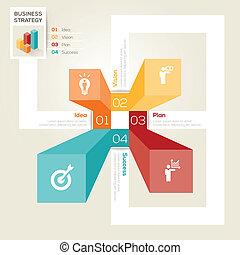conception, disposition, stratégie commerciale