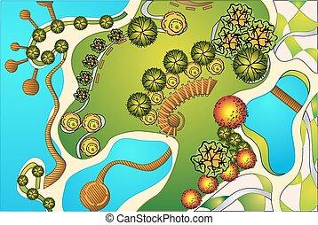 conception, plan, paysage