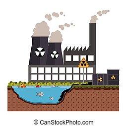 conception, pollution