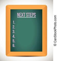 conception, suivant, liste, illustration, étapes