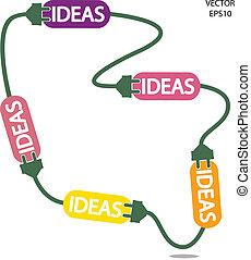 concepts, business