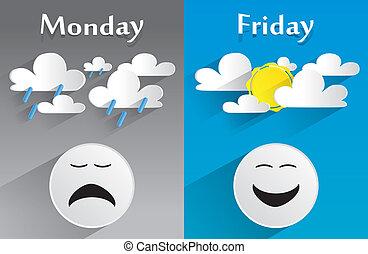 conceptuel, sentiment, lundi, vendredi