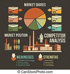 concurrent, analyse, infographics