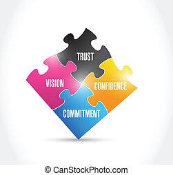 confiance, engagement, vision, puzzle, confiance
