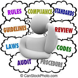conformité, règles, directives, confondu, règlements, penseur