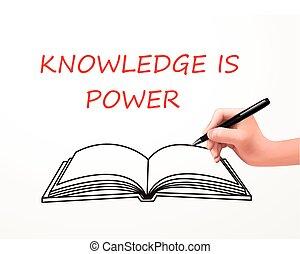 connaissance, puissance, main humaine, écrit