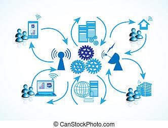connectivité, réseau