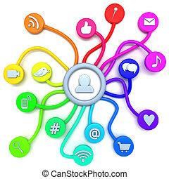 connexions, média, social
