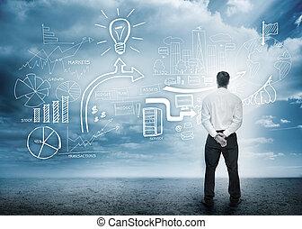 considérer, idée génie, homme affaires