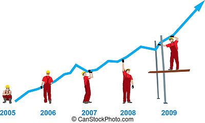 construction, croissance, business