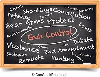 contrôle, wordcloud, fusil