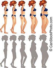 corps, ensemble, femme, silhouette, côté