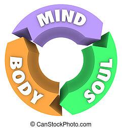 corps, esprit, flèches, âme, santé, wellness, cercle, cycle