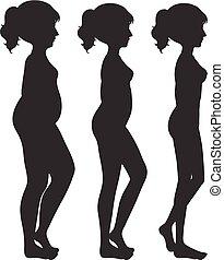 corps, femme, ensemble, transformation