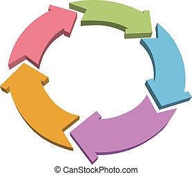 couleur, flèches, cinq, recycler, 3d, ou, cycle