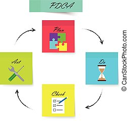 couleur, notes, -, collant, pdca, fort
