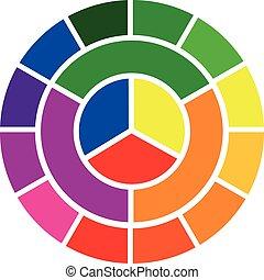 couleur, vecteur, roue
