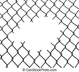 coupure, télégraphier clôture