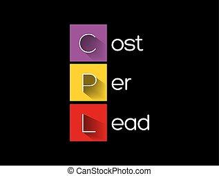 cout, -, business, cpl, par, acronyme, concept, plomb