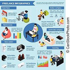 coworking, infographic, ensemble, indépendant, gens