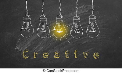 créatif