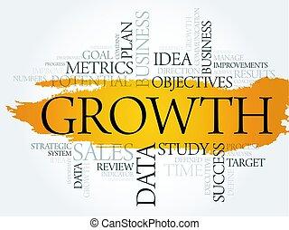 croissance, mot, nuage
