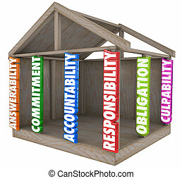 culpabilité, fou, maison, accountability, construction, responsabilité