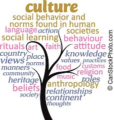 culture, sur