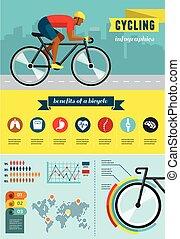 cycliste, ensemble, affiche, vélo, infographics, vecteur, équitation, icône