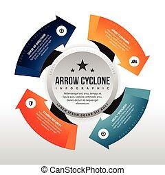 cyclone, infographic, flèche