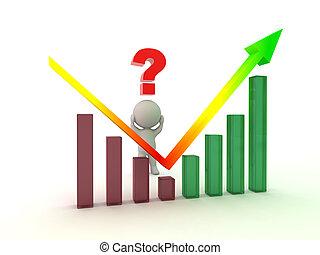 déclin, alors, profit, question, symbole, caractère, diagramme, projection, 3d
