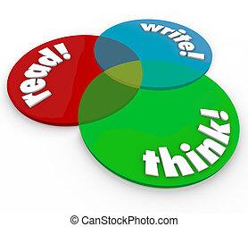développement, écrire, cognitif, lire, diagramme, apprentissage, venn, penser