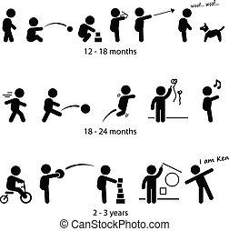 développement, étapes, enfantqui commence à marcher