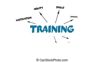 développement, concept, webinar, motivation, training., techniques