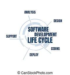 développement, cycle, illustration, vecteur, vie, logiciel