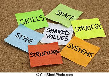 développement, organisationnel, concept, analyse, culture