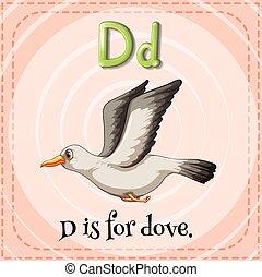 d, lettre